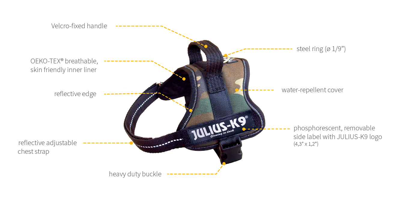 julius k9 powerharness size mini